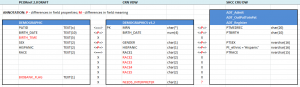 Example of data model mapping table v1.0